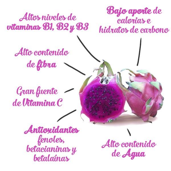 beneficios para la salud y propiedades nutricionales de la pitahaya o fruta del dragón