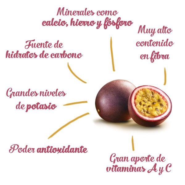 beneficios salud fruta de la pasion